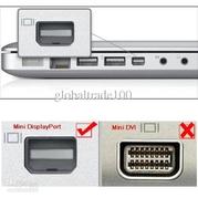 สนับสนุนมินิDisplayPort 1.1aอินพุตและเอาต์พุตHDMI1.3b.