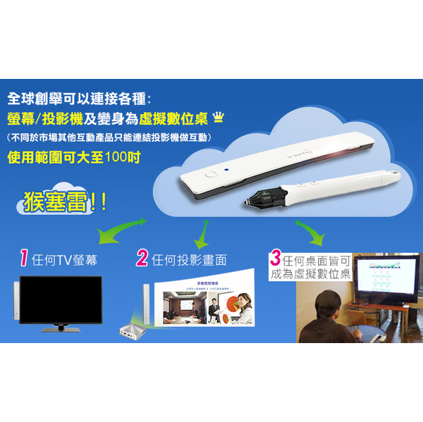 [TAITRA] Dr. Board Portable Ultrasound Interactive Whiteboard + HORLINK 24 LCD Monitor