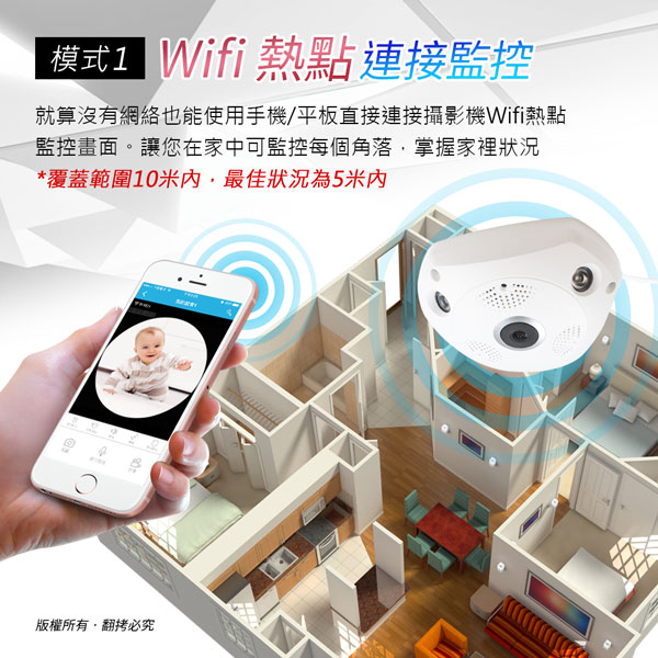 (aibo)Aibo IPVR2 360 degree view of the wireless network camera (1.3 million pixels / 960P analysis)
