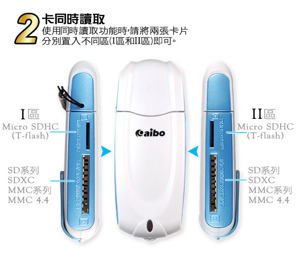 (aibo)aibo USB 3.0 portable ultra-high-speed card reader