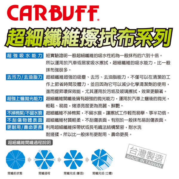 (CARBUFF)CARBUFF Crazy Car Cleaning Wipes (60x160cm 2 in) MH-8306