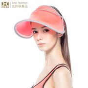 [后益 HOII] หมวกตาหนู★ UPF50 + ครีมกันแดด UV anti-UV ประสิทธิภาพสูง