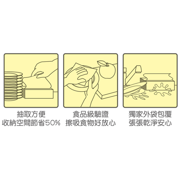 สปริงบรีซสกัดผ้าห้องครัว (120 สูบน้ำ x3 ถุง / สตริง)