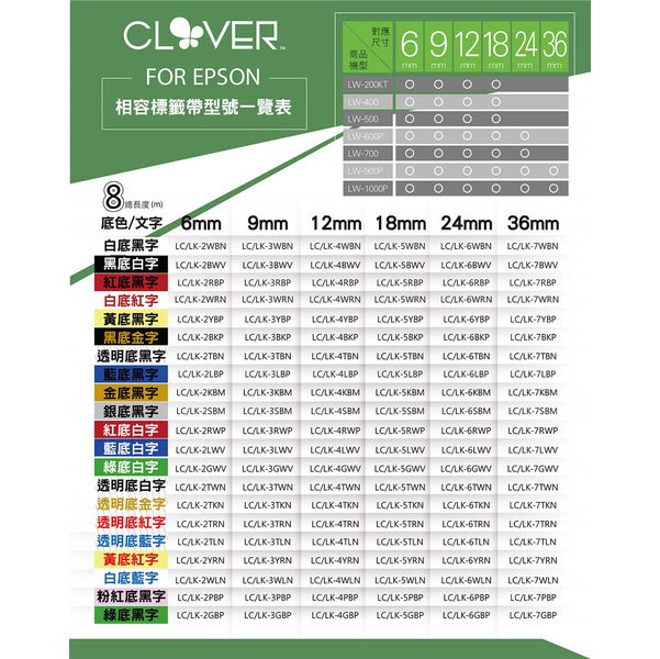 (CLOVER)[CLOVER Lucky Grass] For EPSON LK-7PBP compatible label tape (black background 36mm)