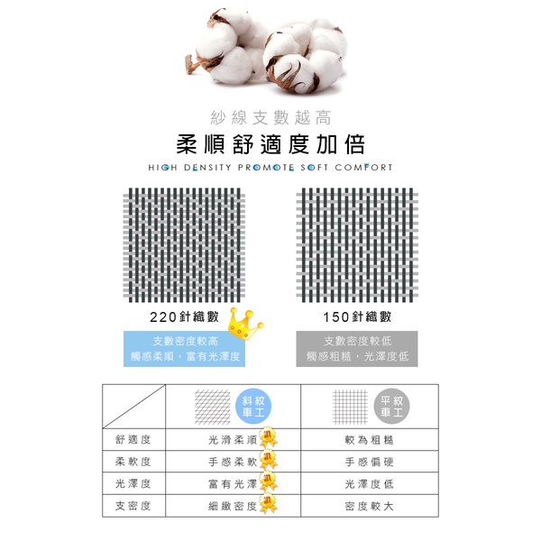 J-bedtiLe [200] density knitting needles Ti stripe cotton pillowcase increase Chuangbao group (Finland) _ class hotel combed cotton fabric