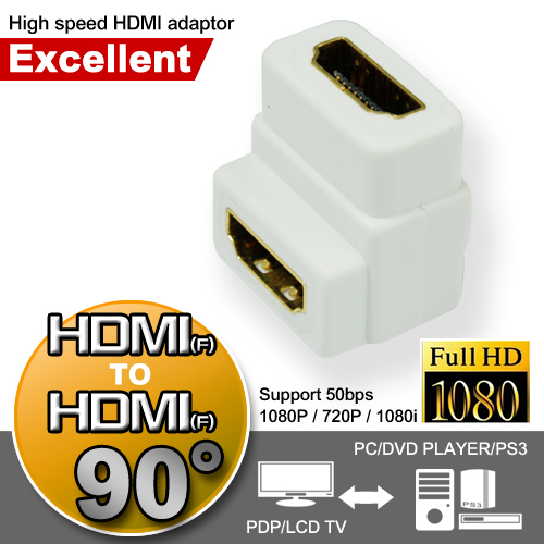 อัลตร้าที่มีความเสถียร HDMI (หญิง) ของอะแดปเตอร์ HDMI (หญิง) ความเร็ว (90)