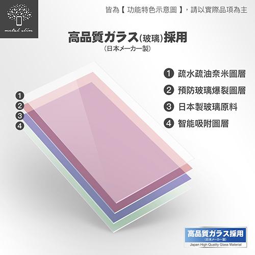 Metal-Slim HUAWEI Y7 Prime (2018) 9H glass protector