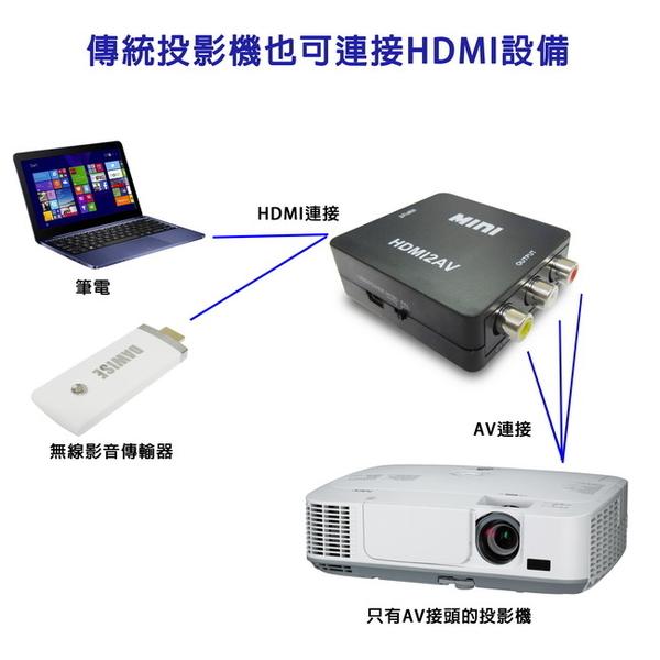 HA03 HD Johnnie Walker Black HDMI to AV Video Converter